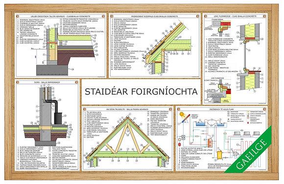 21 Póstaeir - Staidéar Foirgníochta
