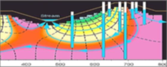 Hidrojeolojik sondaj.5.png