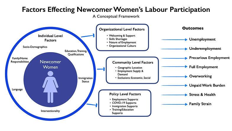 NI Women- 2 jpg.jpg