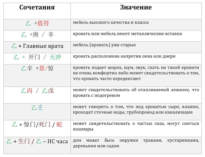 Таблица ствола И.png