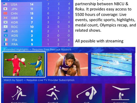 Viewing the Summer Olympics so much better with the Roku Olympic Hub.