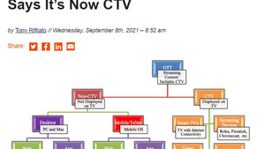Just words, but words can be very powerful. The MRC is redefining CTV & OTT.