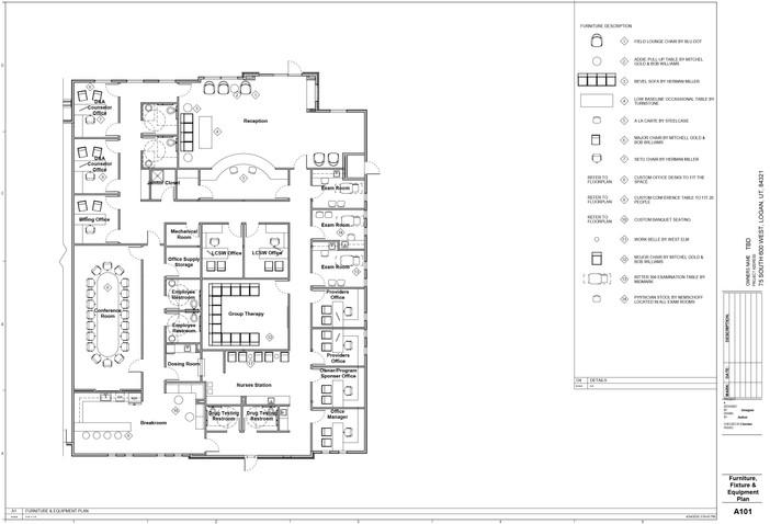 Furniture & Equipment Plan