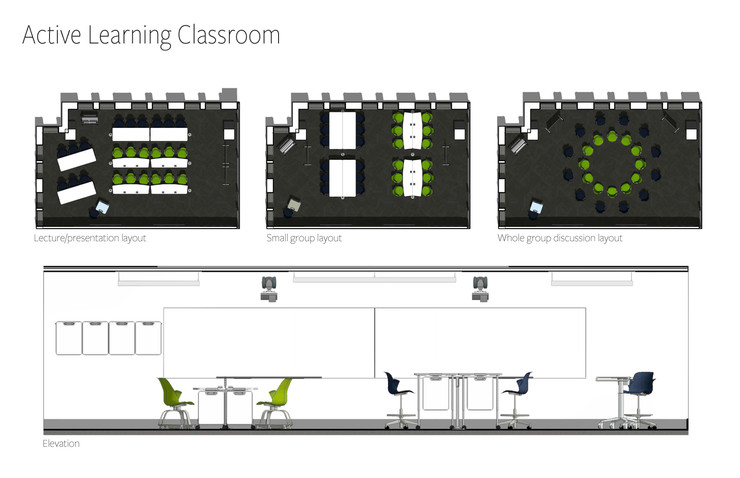 Active Learning Classrooms