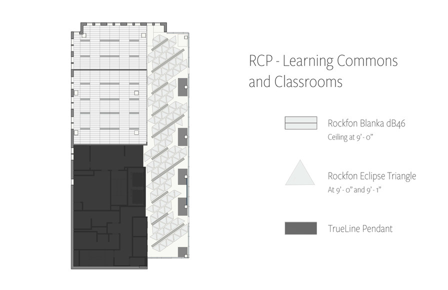 RCP for Learning Commons and Classroom