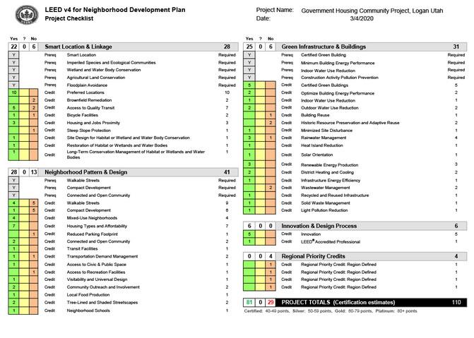 LEED Neighborhood Development Checklist