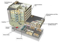 Anatomy-of-an-Energy-Efficient-Building1