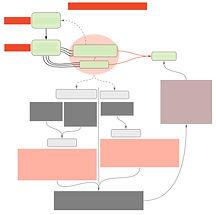 User cases - 2.jpg