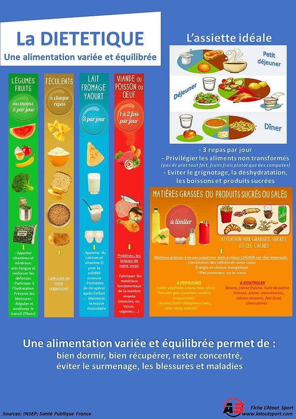 poster diététique.jpg