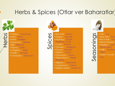 Useful Turkish Words When Grocery Shopping