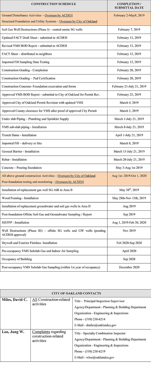 RO-3205_Weekly Construction Schedule Upd
