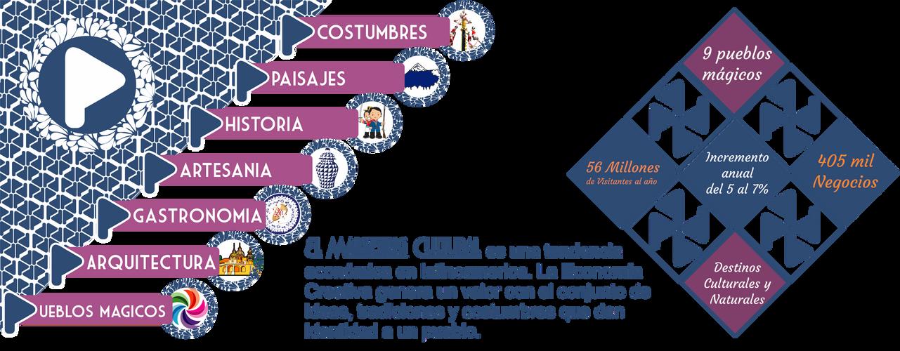 marketing cultural.encabezado.png