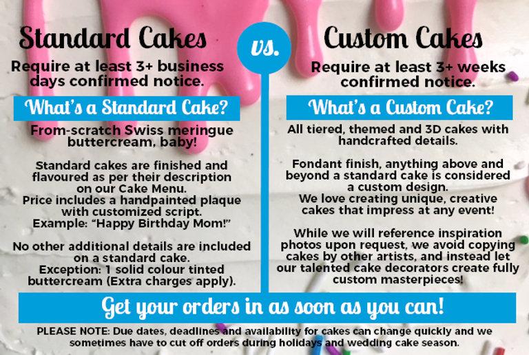 Standard vs Custom Cake Pic 2018.jpg
