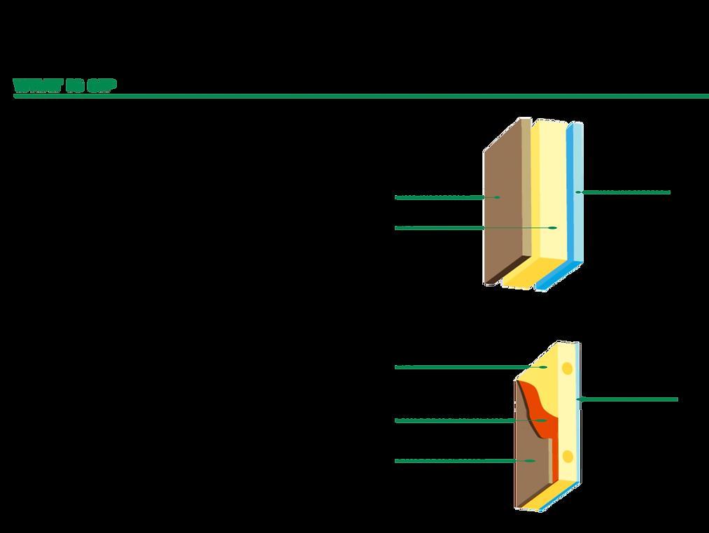2 SIP Technology V2-11.png