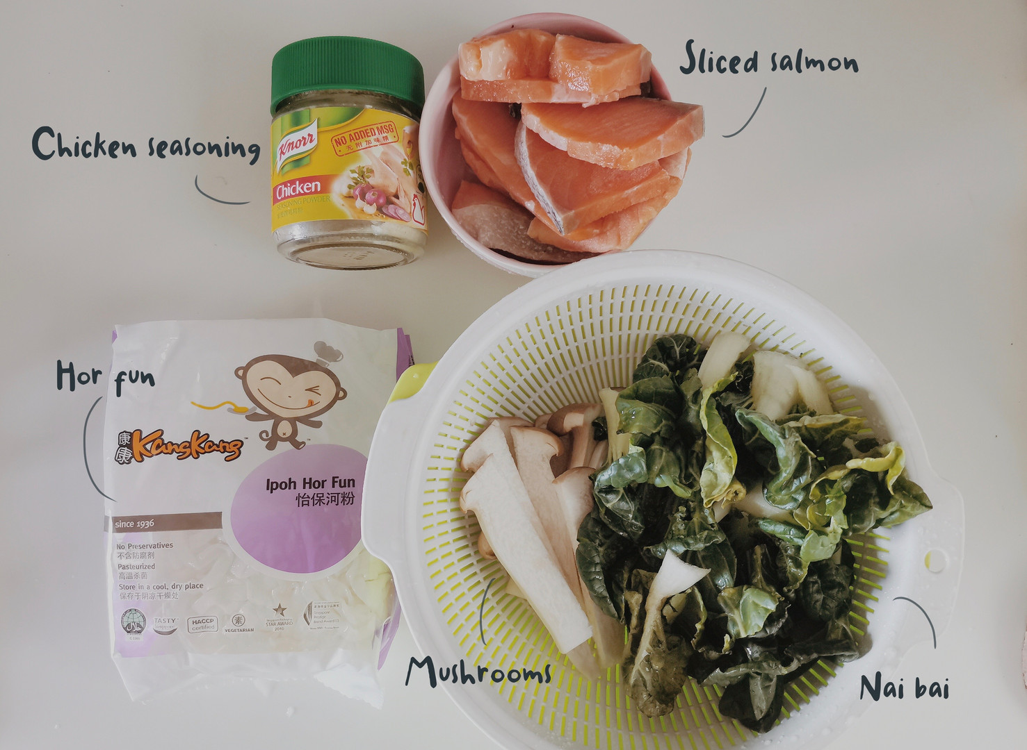 Nutrition Coaching (Online)