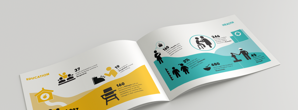 Annual report spread 4.png