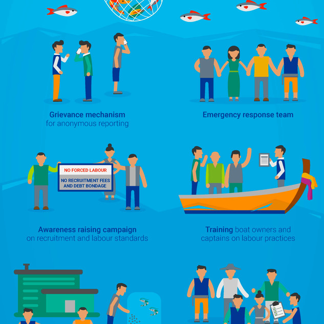 Seafood Infographic