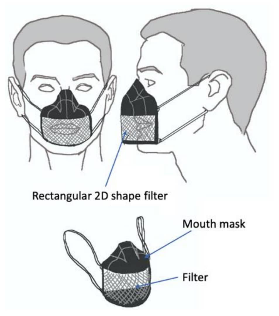 TMC prototype mask design to produce PPE from plastic waste in Uganda