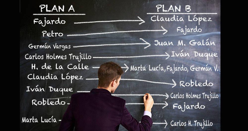 ¿Cuál es el plan B de los electores para las presidenciales?
