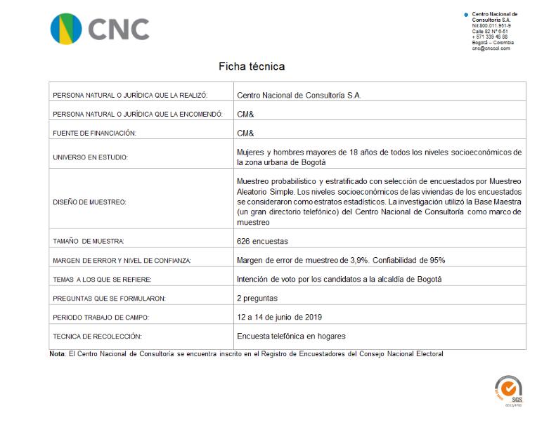 Ficha técnica intención de voto alcaldía de Bogotá 15-06-2019