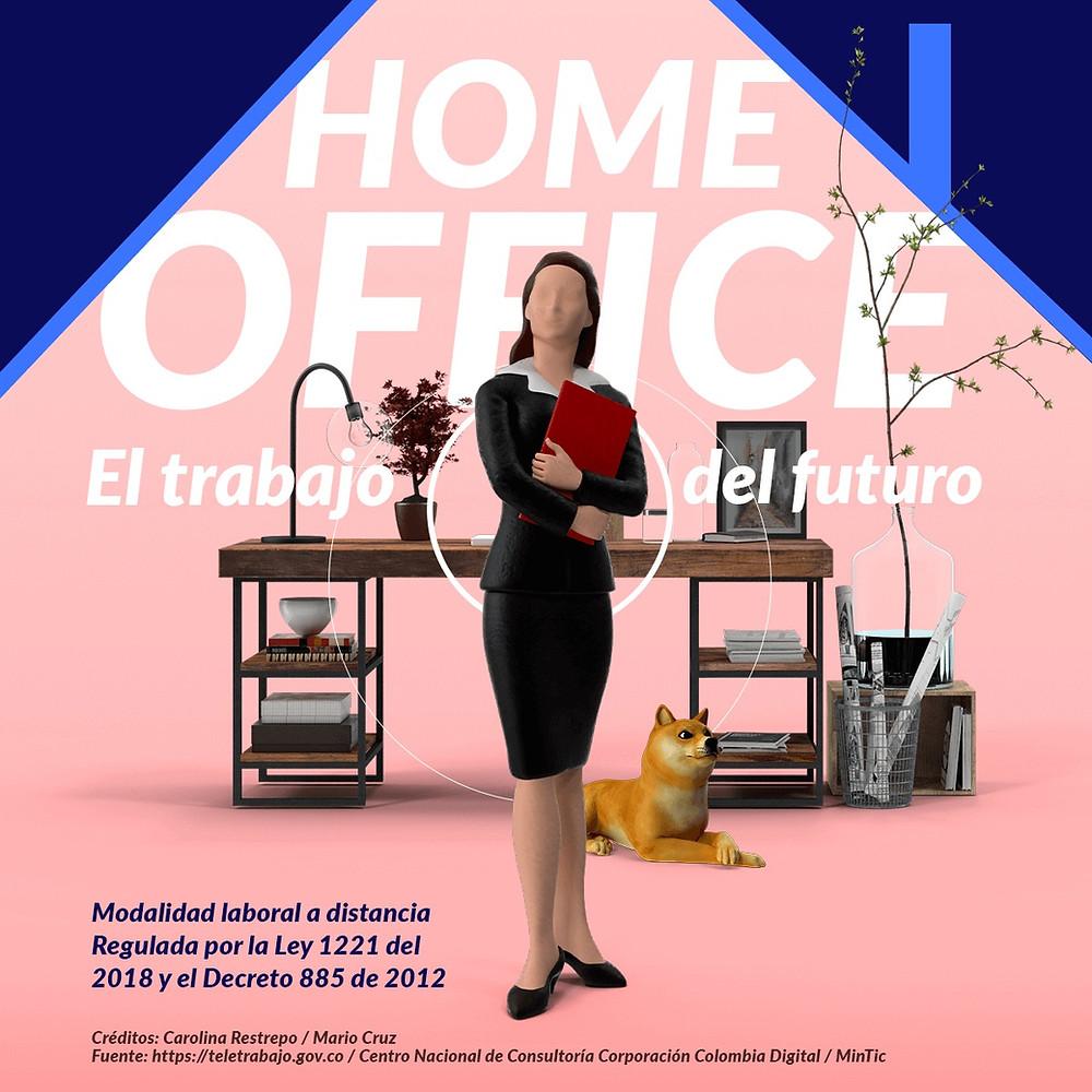 Home Office - Estudio de Mercado Teletrabajo CNC