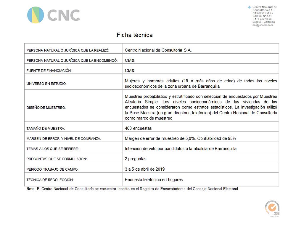 Ficha Técnica Preferencias electorales a la alcaldía de Bquilla 8-04-2019