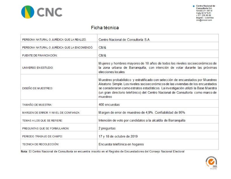Ficha Técnica Intención de voto Alcaldía de Barranquilla 18-10-2019