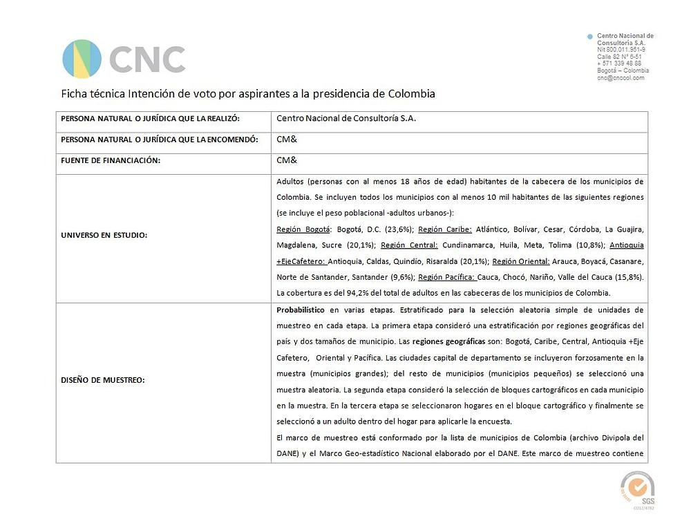 Ficha Técnica intención de voto Presidenciales 3 de Mayo 2018