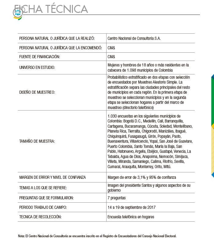 Ficha Técnica - ZOOM CNC Septiembre 2017
