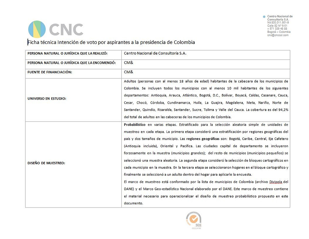 Ficha Técnica Presidenciales 08-03-2018