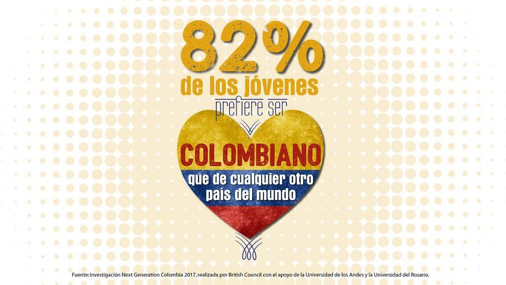 el 82% de los jóvenes prefiere se colombiano