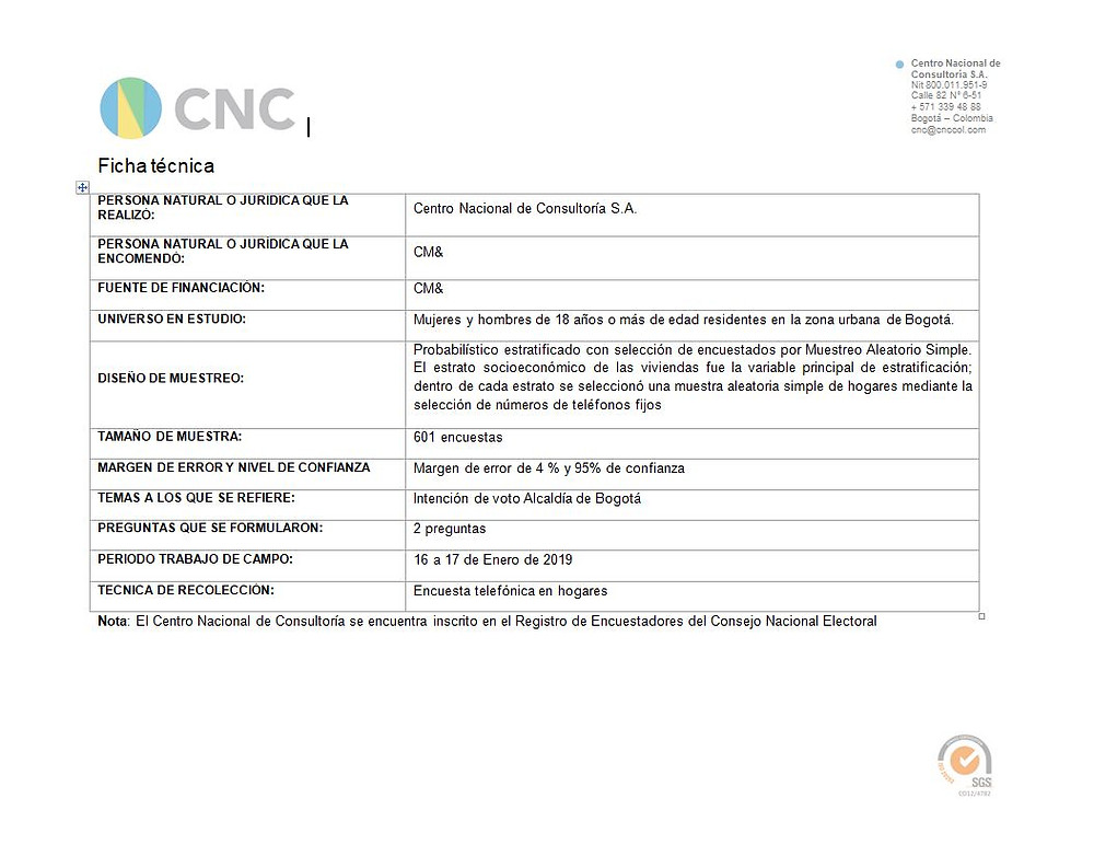 Ficha Técnica Intención de voto alcaldía de Bogotá 17 de enero 2019