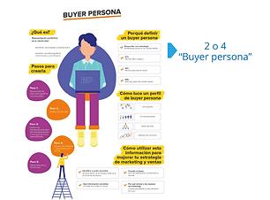 Buyeer persona-03.png