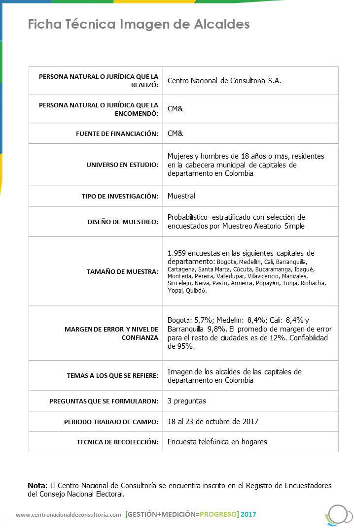 Ficha Técnica Imagen Alcaldes Oct. 2017