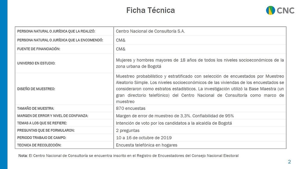 Ficha Técnica Intención de voto Alcaldía de Bogotá - 16-10-2019
