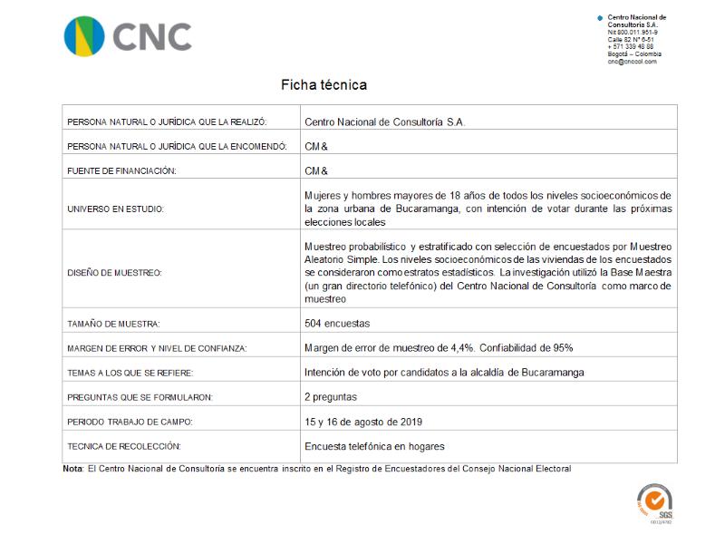 Ficha Técnica - Intención de voto Alcaldia de Bucaramanga 16-08-2019