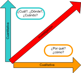 ¿Para qué hacer una Investigación Cualitativa? CNC