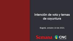Intención de Voto y temas de Coyuntura 14-10-2021.png