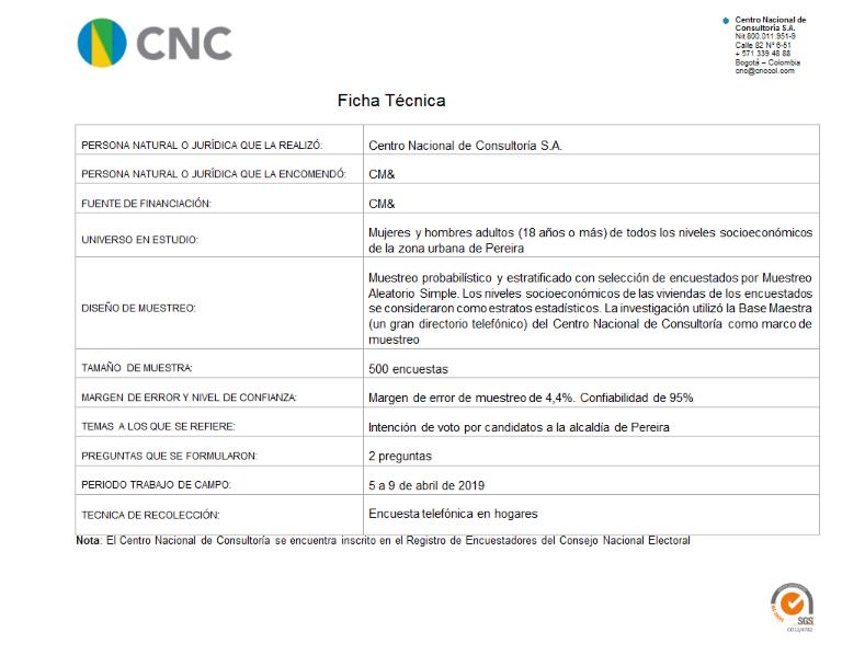 Ficha Técnica Intención de voto candidatos a la alcaldía de Pereira 10-04-2019