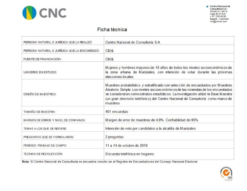 Ficha técnica Intención de voto a la alcaldía de Manizales 16-10-2019