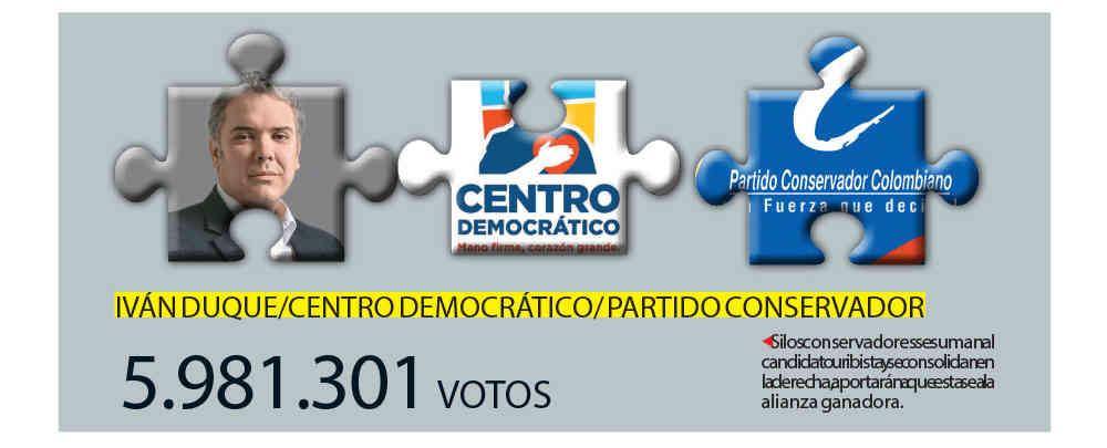Uribe, Pastrana y los conservadores: la alianza que más suma
