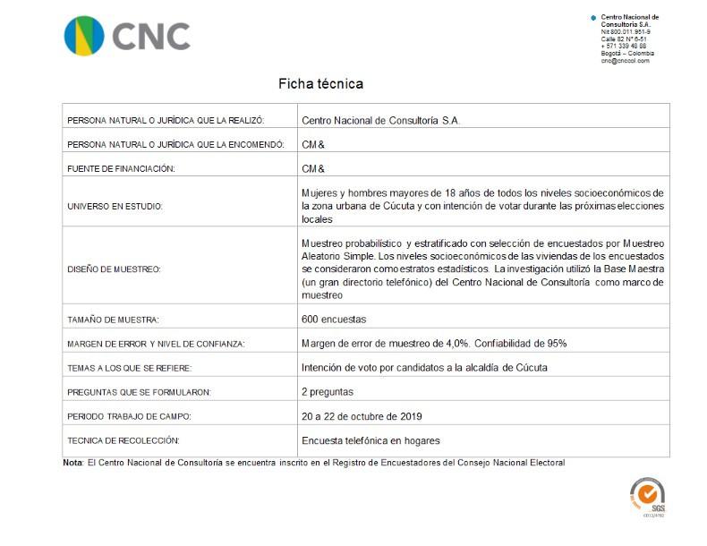 Ficha técnica Intención de voto a la alcaldía de Cúcuta 22-10-2019