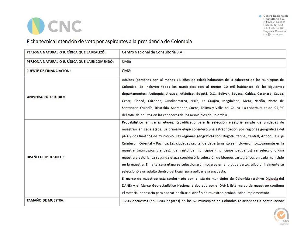 Ficha Técnica quinta gran encuesta presidencial 03-04-2018