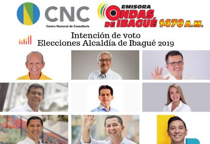 Intención de voto Ibagué - Centro Nacional de Consultoría