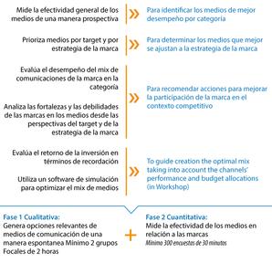 Estudio ICOM - CNC
