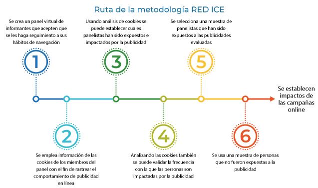 Estudio RED ICE - CNC