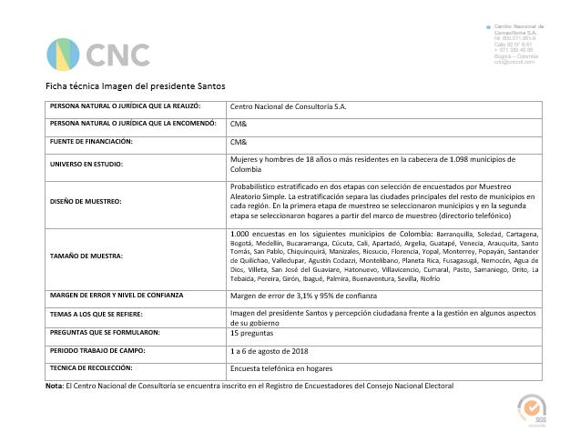 Ficha técnica - Imagen Presidente Santos 6 de agosto de 2018