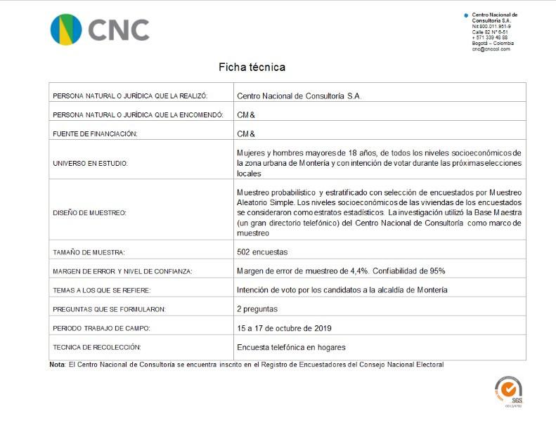 Ficha Técnica Intención de voto alcaldía de Montería - 17/10/2019