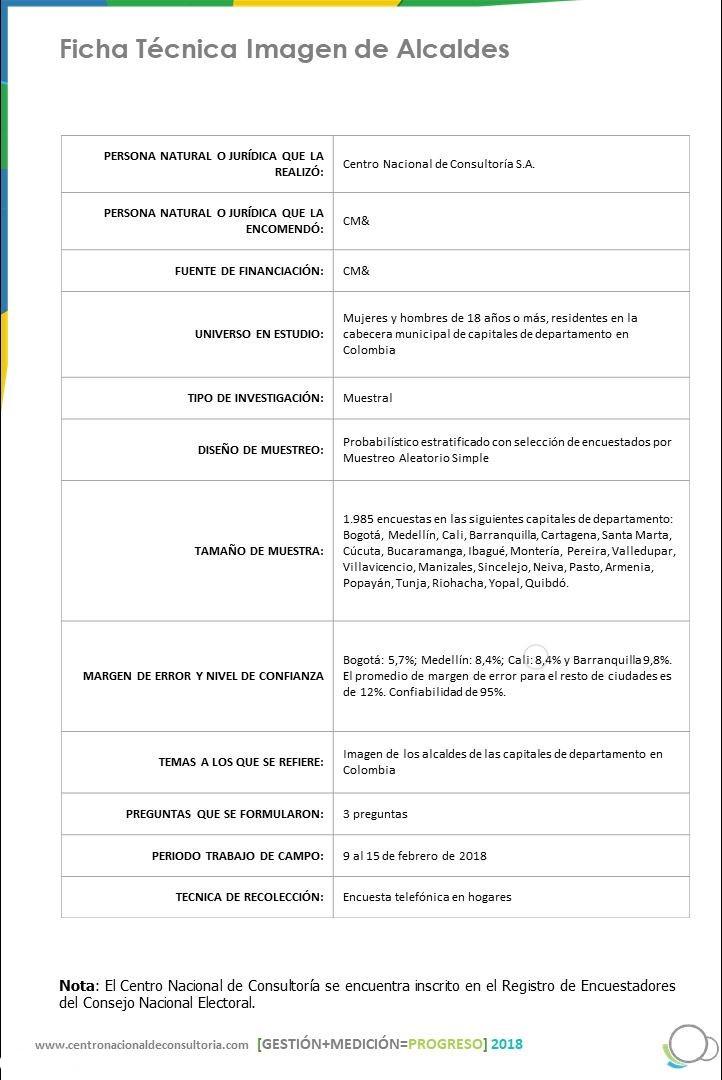 Ficha técnica imagen de Alcaldes - Febrero 2018