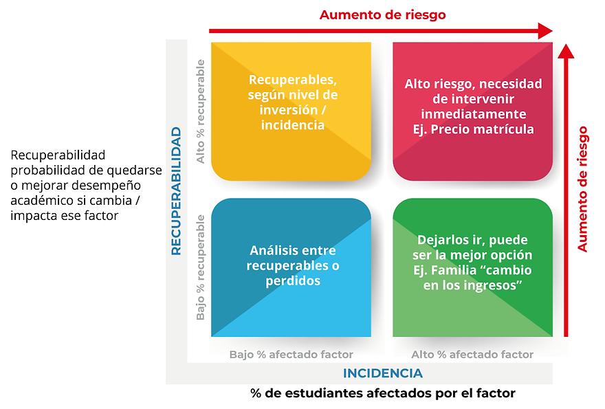 Matriz de Riesgo-04.png